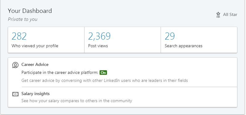 Results achieved on (Roopesh's)  Personal LinkedIn Profile - Profile view growth - 88%